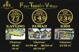 Rumah di daerah BOGOR, harga Rp. 149.600.000,-